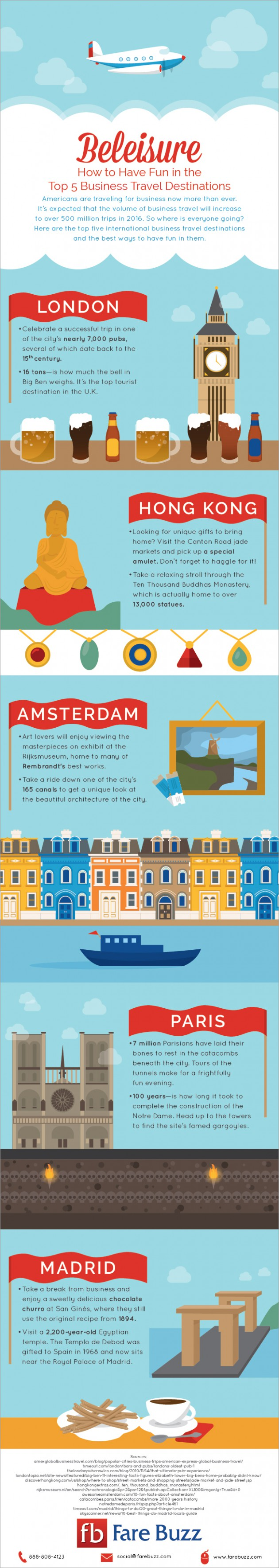 Fare Buzz Beleisure Infographics - How to Have Fun in the Top 5 Business Travel Destinations