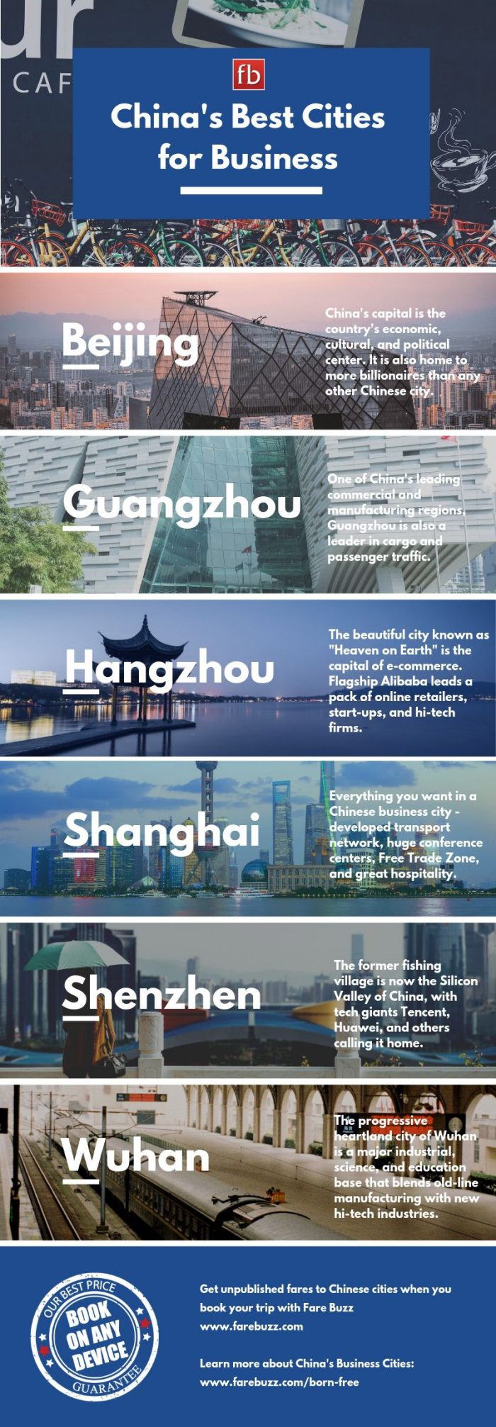 chinese business cities infographic