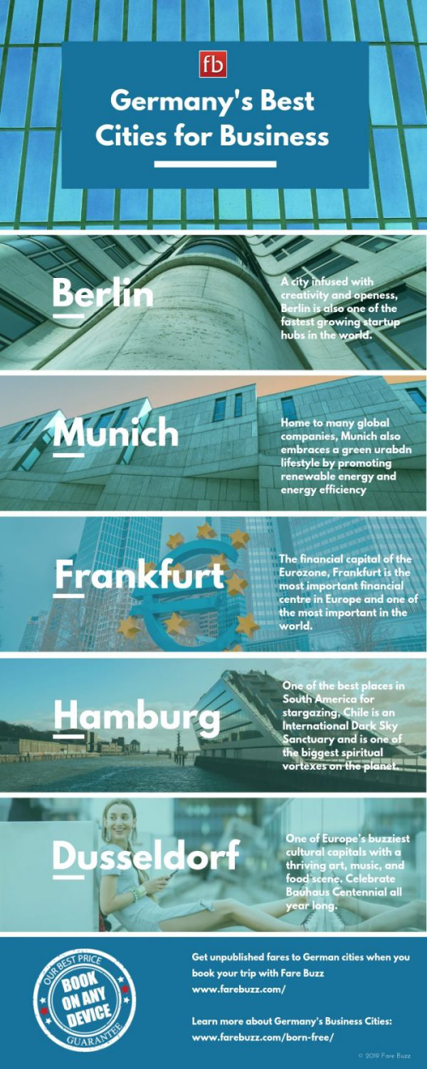 Germany_business_cities_Infographics